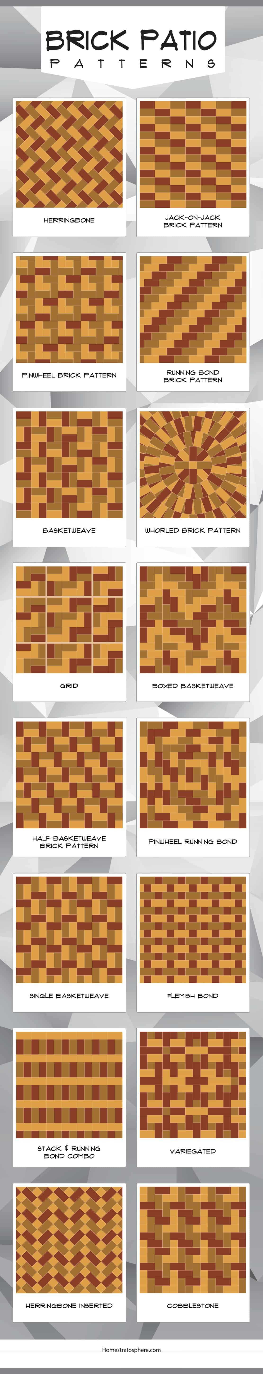 Brick patio patterns infographic - 50 Brick Patio Patterns, Designs And Ideas