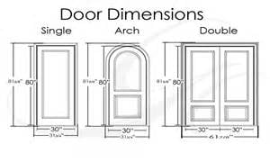 Attractive Door Dimensions