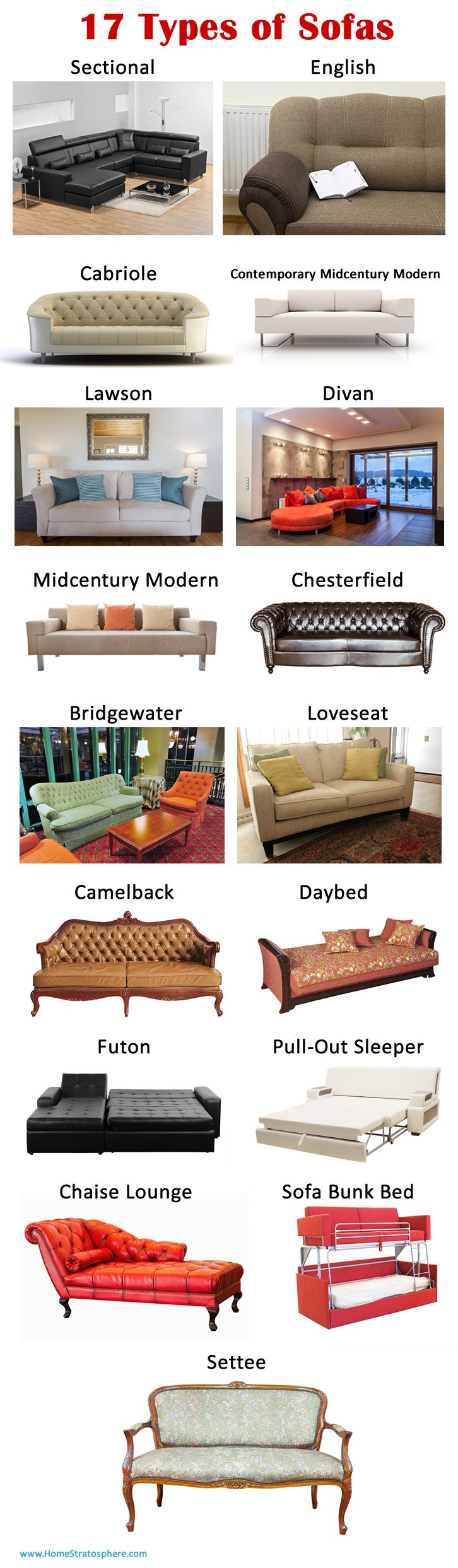17 types of sofas couches explained with pictures for Names of different style homes