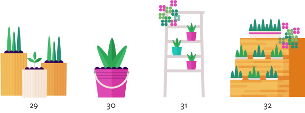 Picture of ladder flower shelf container