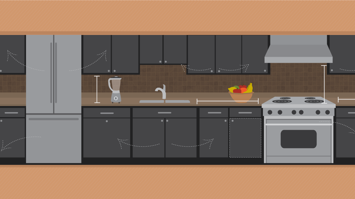 9 Kitchen Layouts & 9 Dimension Diagrams 9   Home Stratosphere