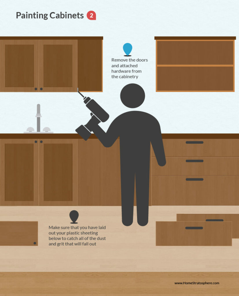 Removing kitchen cabinets for painting.