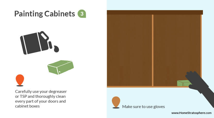 Cleaning and sanding kitchen cabinets