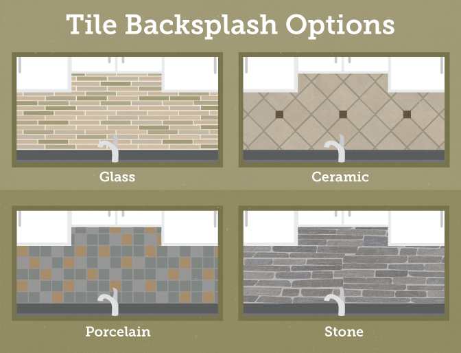 Options for your new backsplash: pick from glass, ceramic, porcelain, or stone.