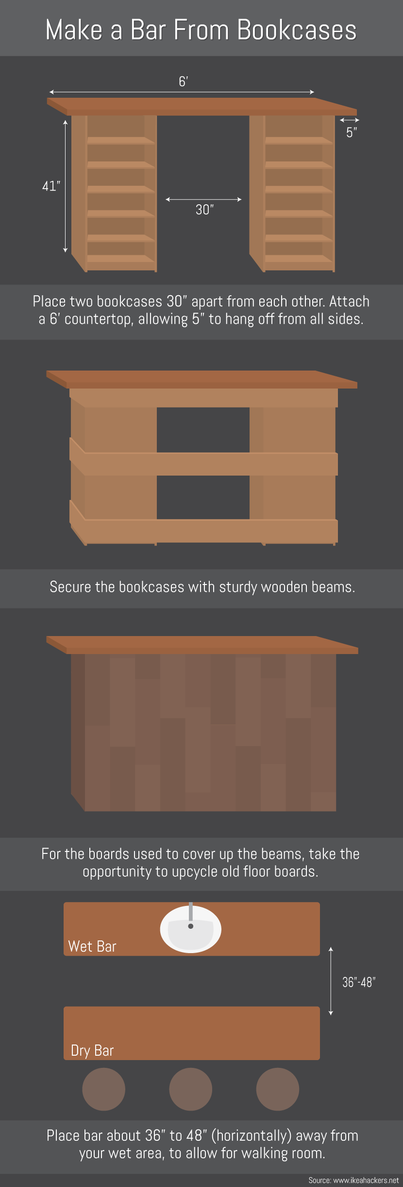 mancave-bookcase-bar