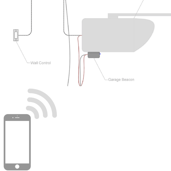 This product was born when the designers noticed their friends and neighbors losing remotes and having trouble giving access to guests and family, thinking of the one thing we all have on us at all times. It's designed to let you have total control over your garage with your smartphone. Built-in proximity sensors will open the door automatically as you return home, while the app lets you specifically control the door at any given time.
