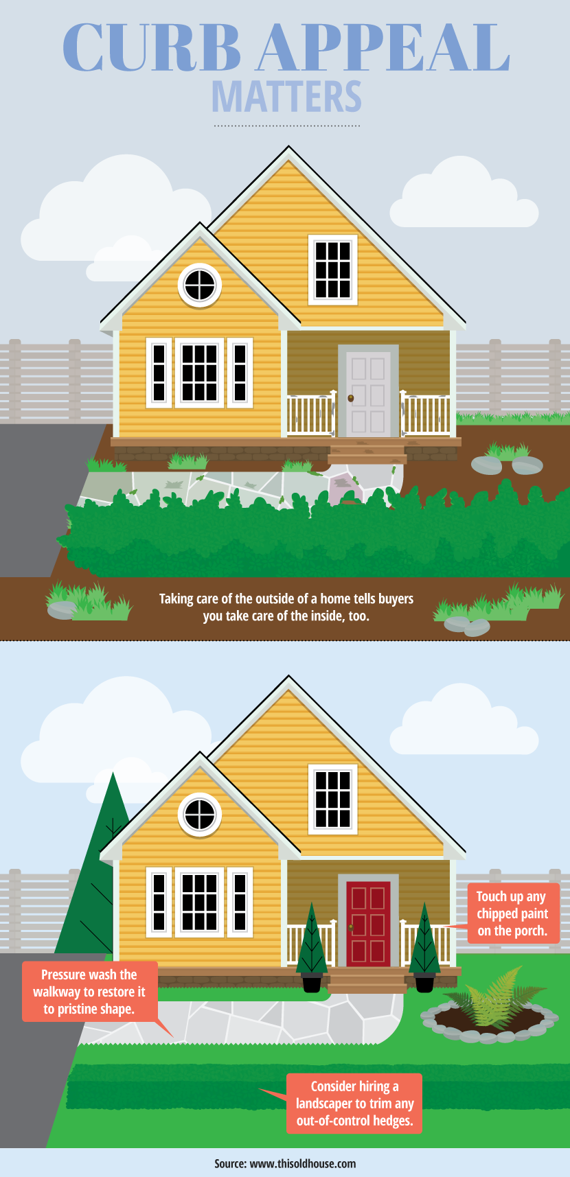 The difference between a well-taken care of exterior and a shabby one is really large.