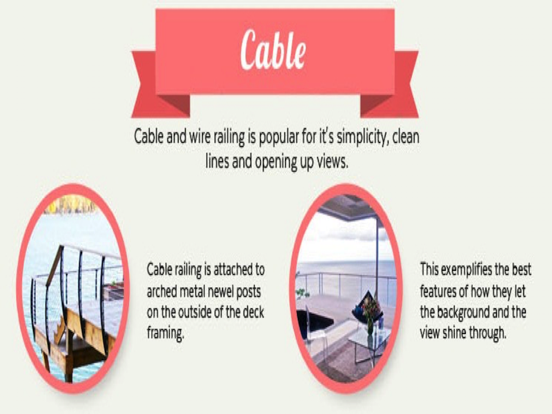 Infographic on cable railings. Courtesy of Mountain Laurel Handrail.