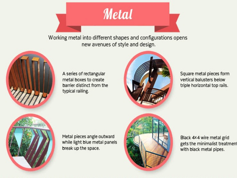 Infographic on metal railings. Courtesy of Mountain Laurel Handrail.