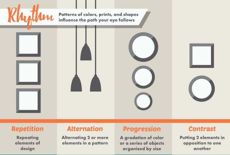 Creating attractive rhythm with colors, prints and shapes in your home