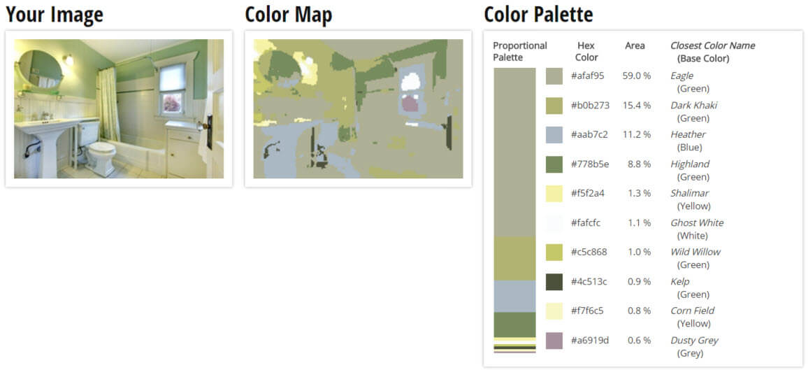 Color Palette for Green, White and Yellow Bathroom Color Scheme