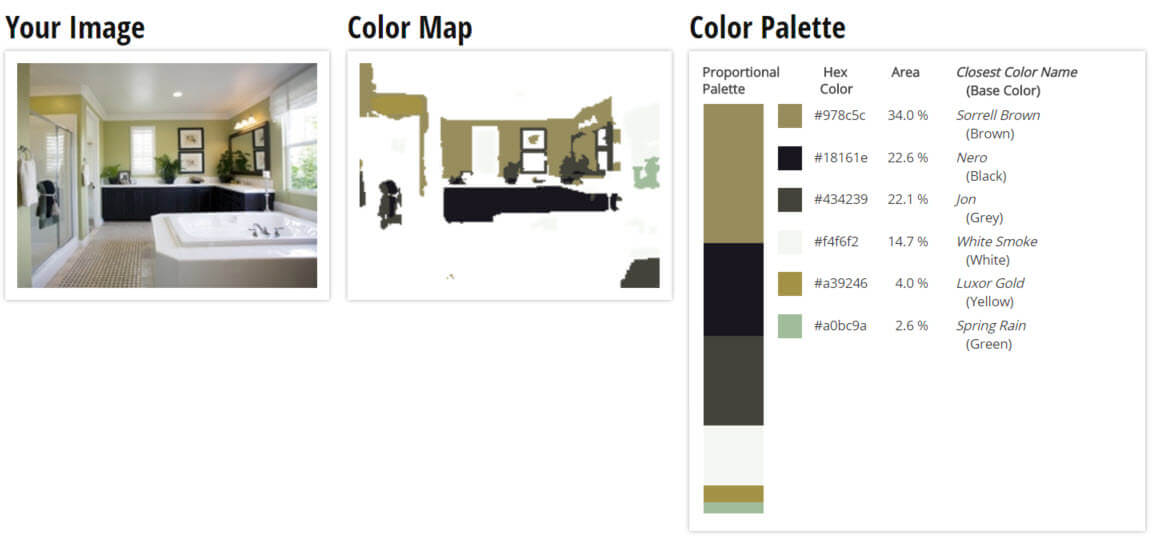Color Palette for Green, Brown and White Bathroom Color Scheme