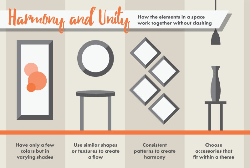 Creating interior harmony (4 rules)