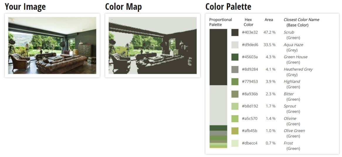 Color Palette for Grey and Green Living Room Color Scheme