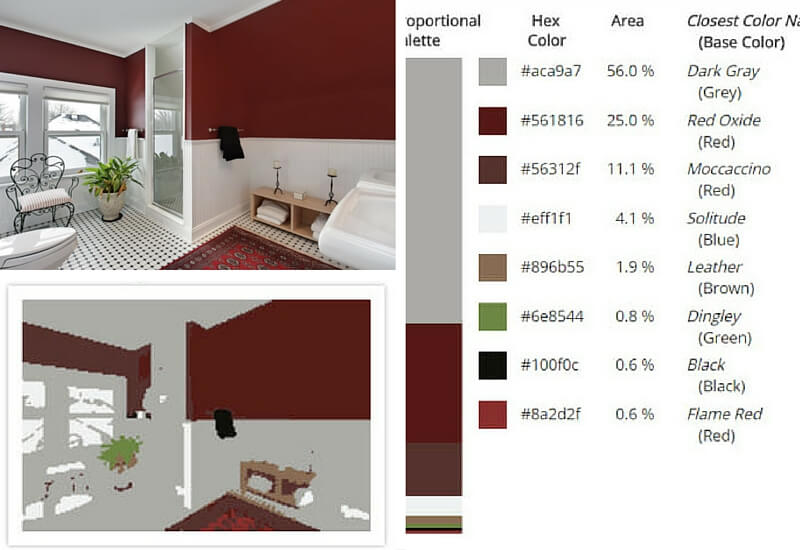 Red and white bathroom color scheme