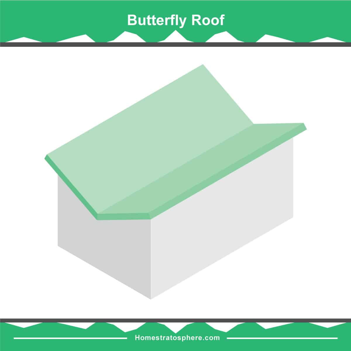 Butterfly roof diagram