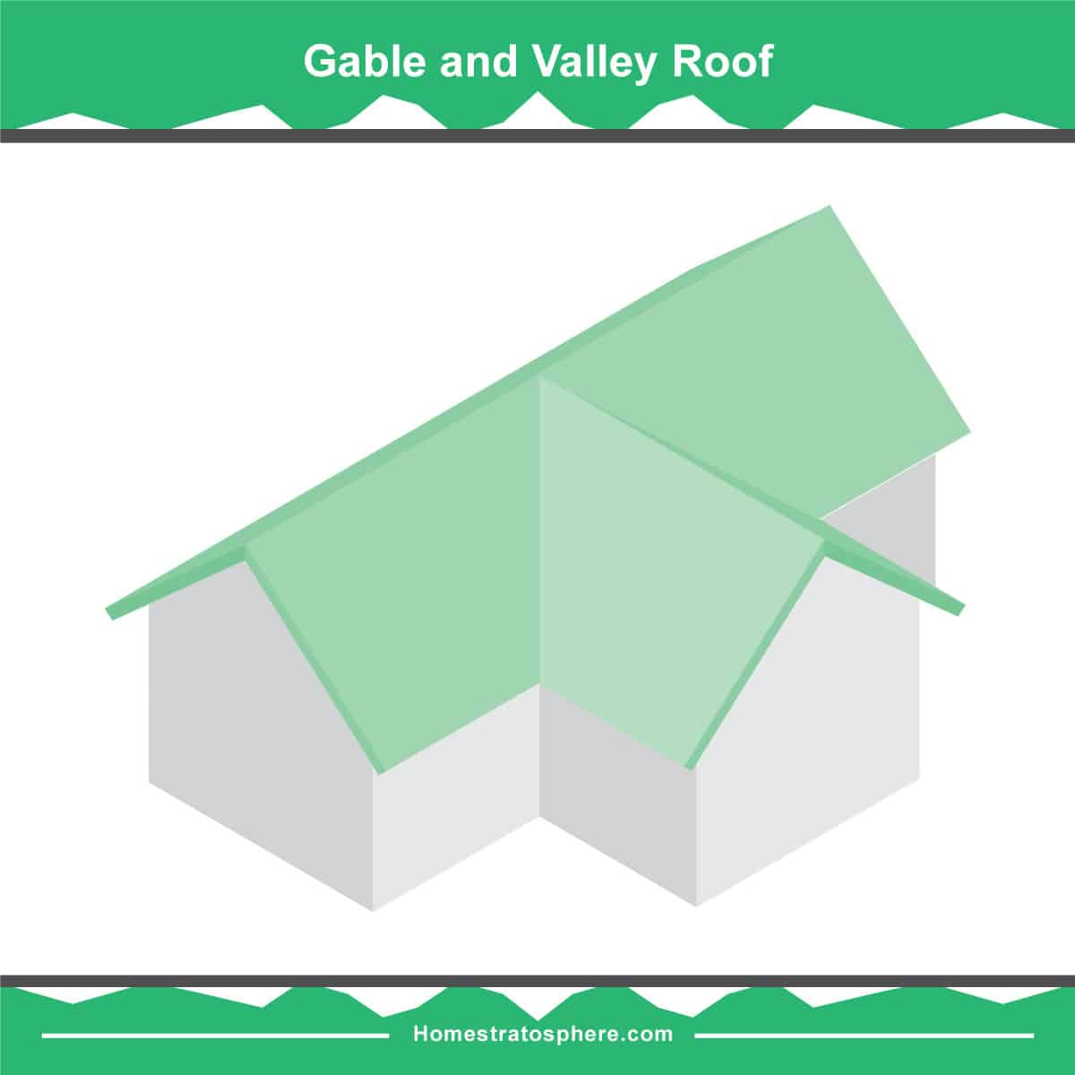 Gable and valley roof diagram