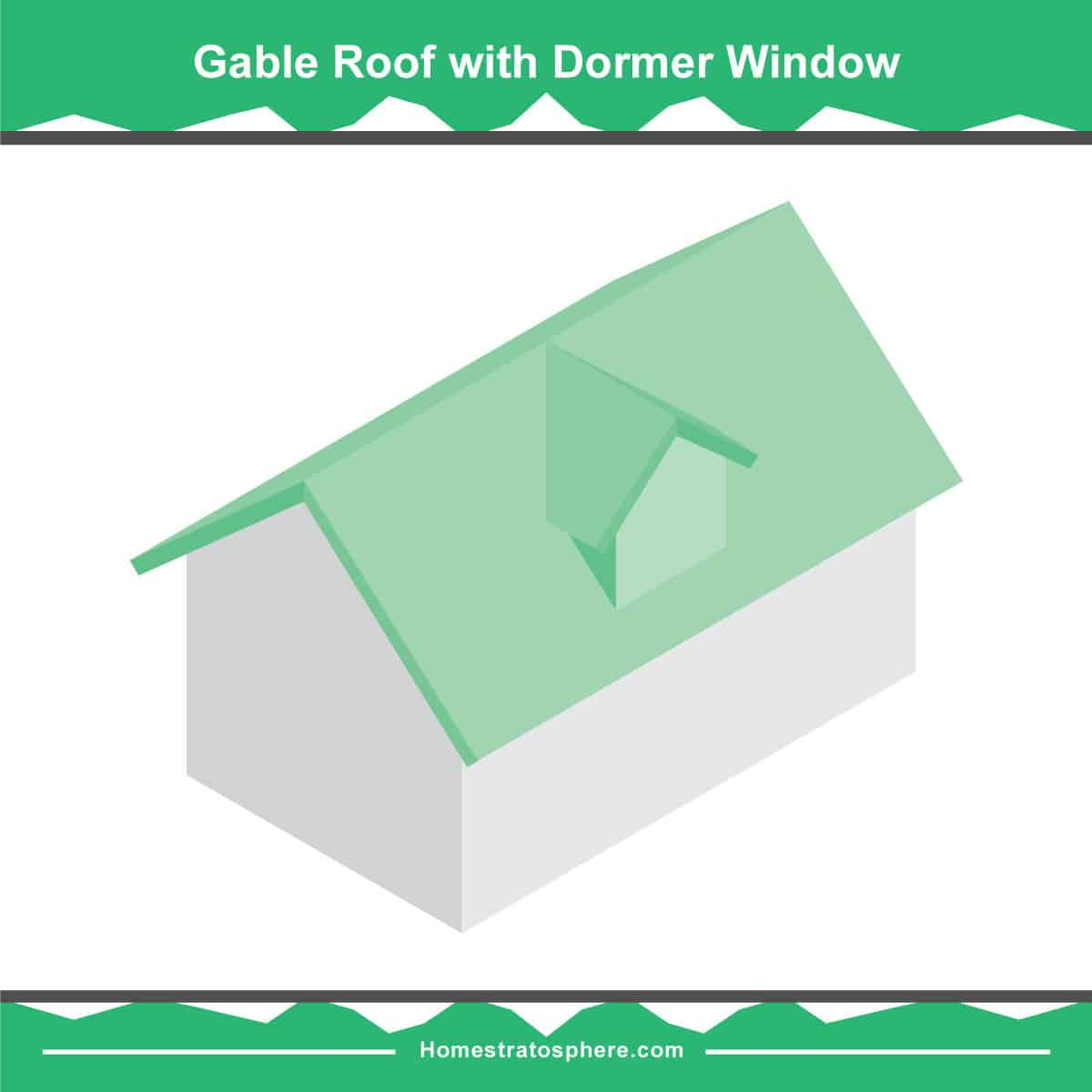 Gable roof with dormer window diagram