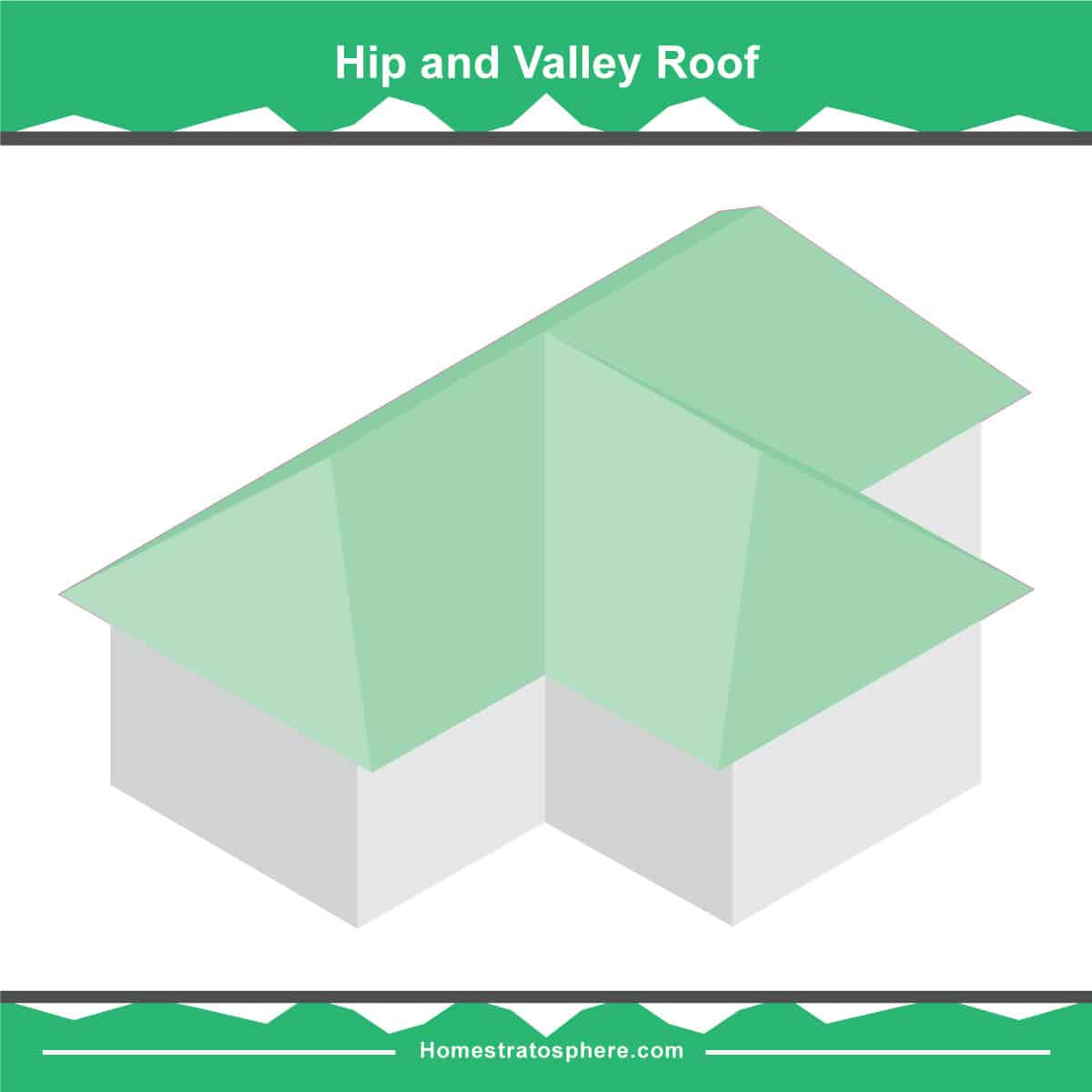 Hip and valley roof diagram