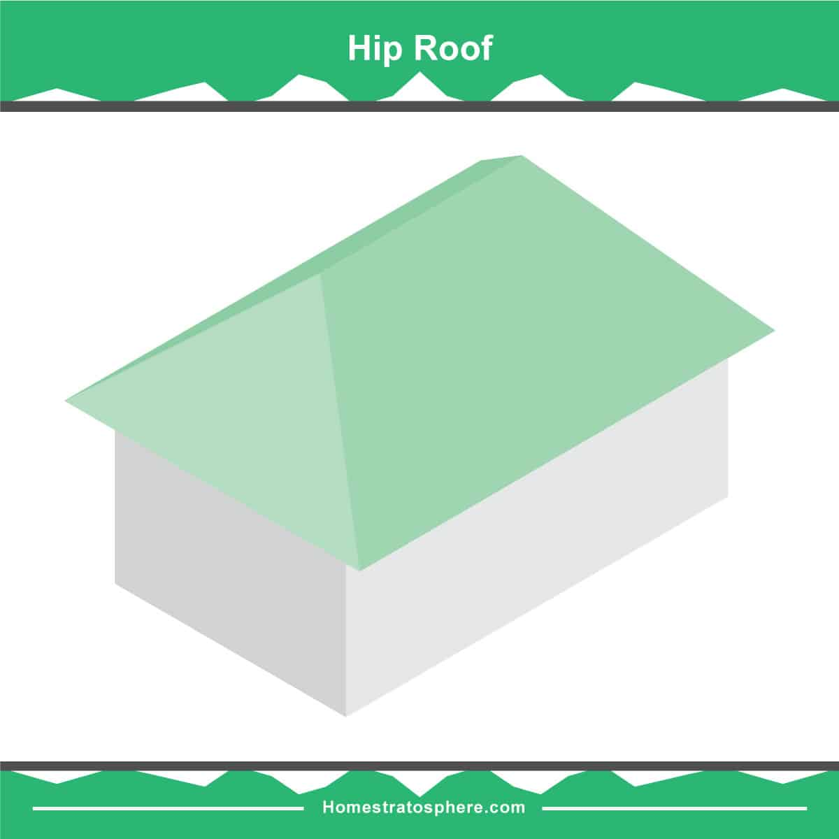 Hipped roof diagram