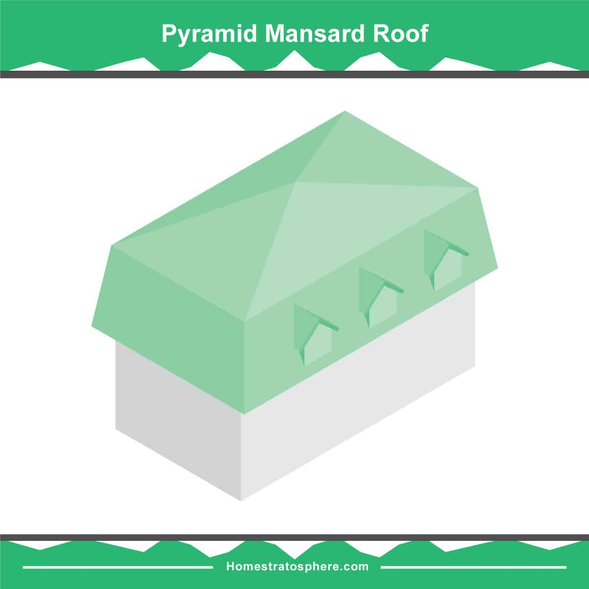 Pyeramid mansard roof diagram