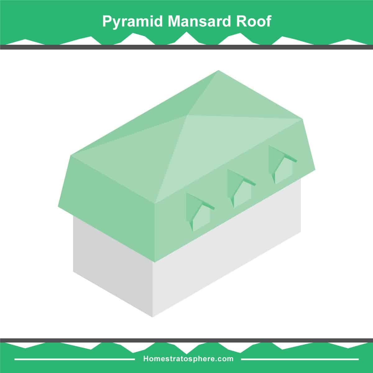 Pyeramid mansard roof diagram