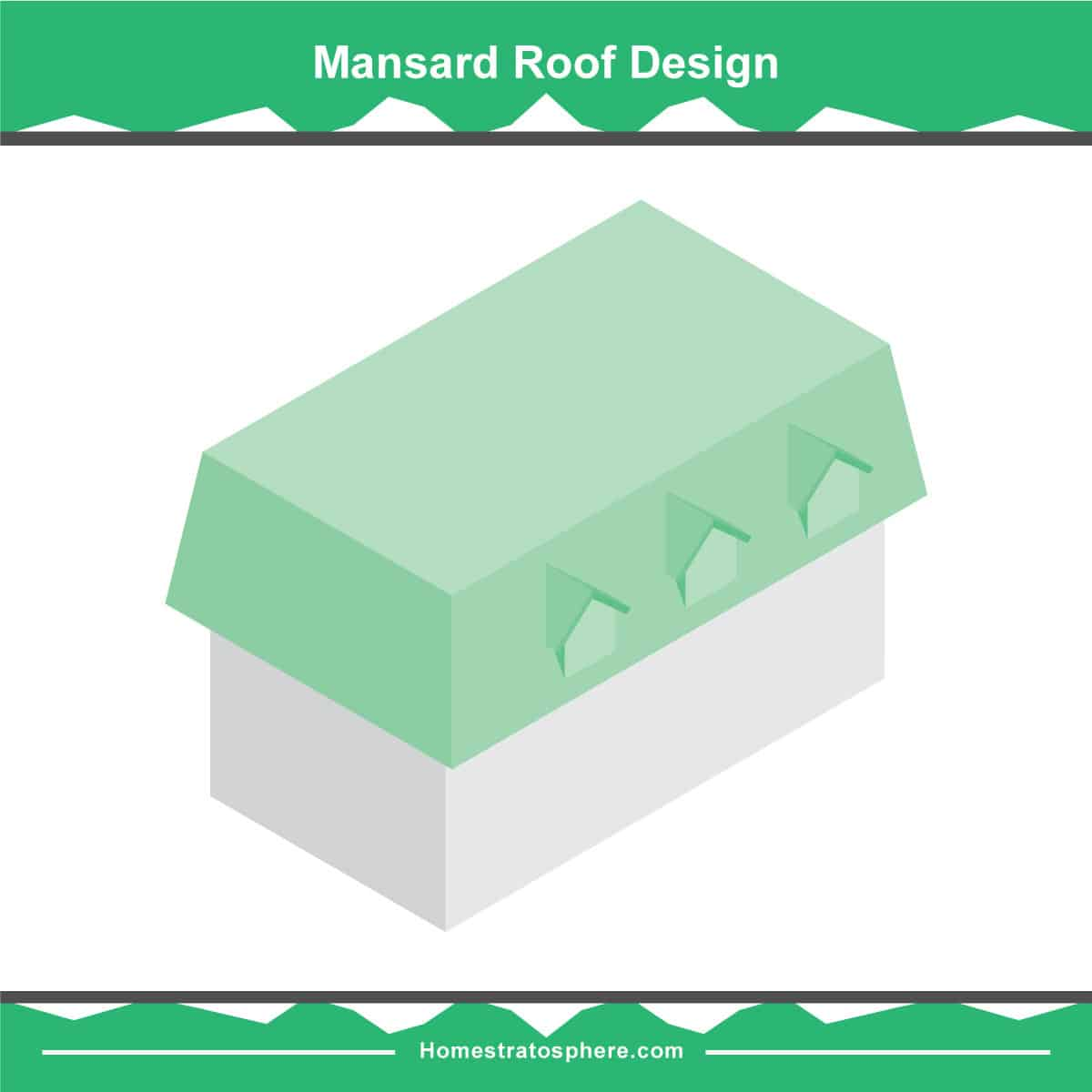 Mansard roof with dormers diagram