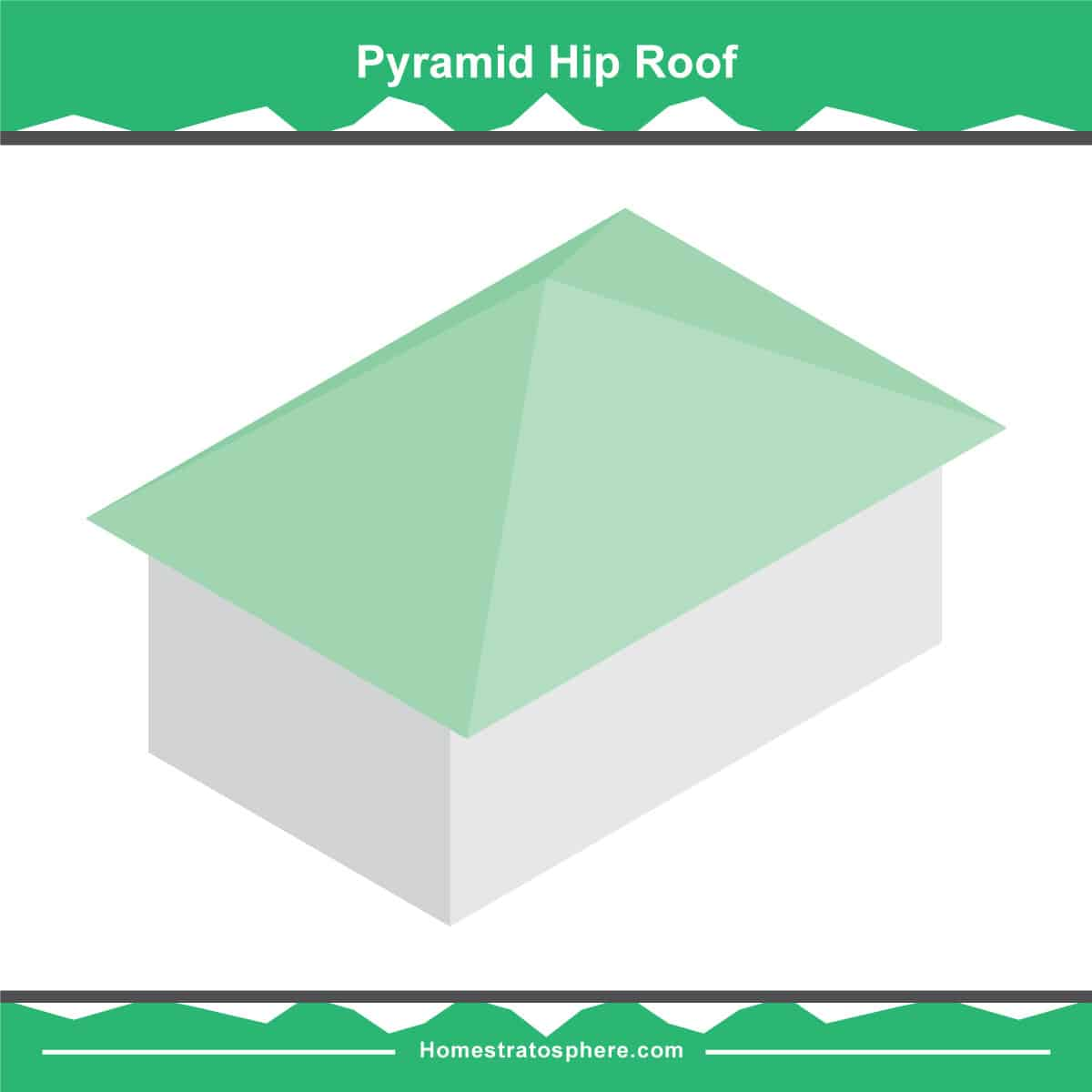 Pyramid hip roof diagram
