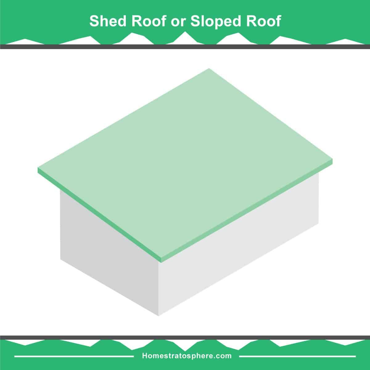 Shed or sloped roof diagram