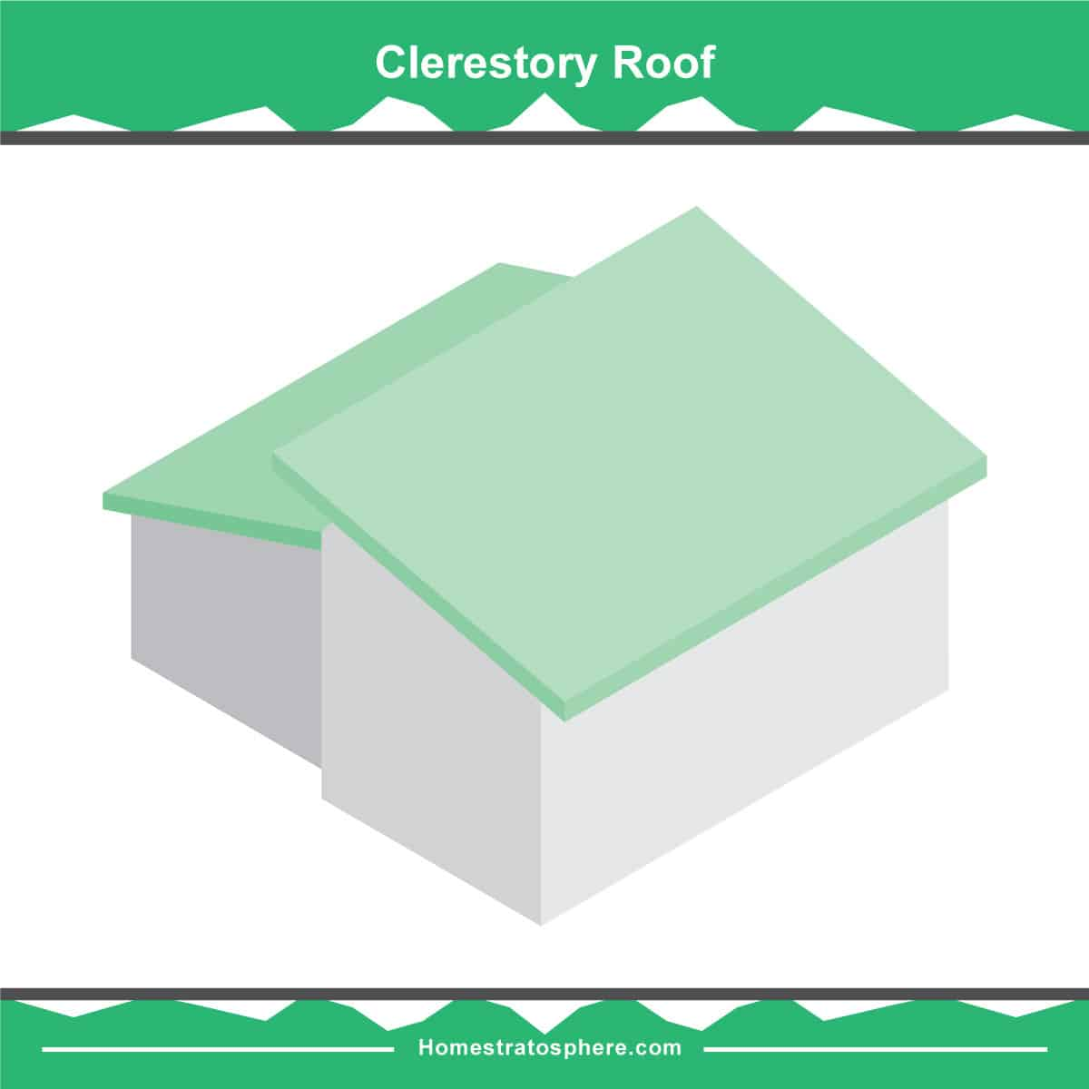 Clerestory roof diagram