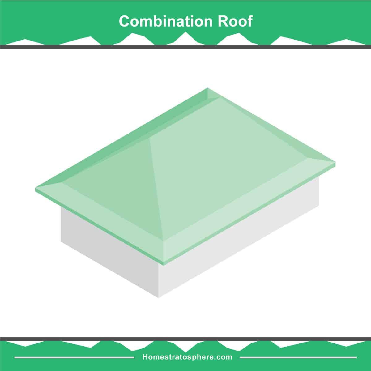 Combination roof diagram