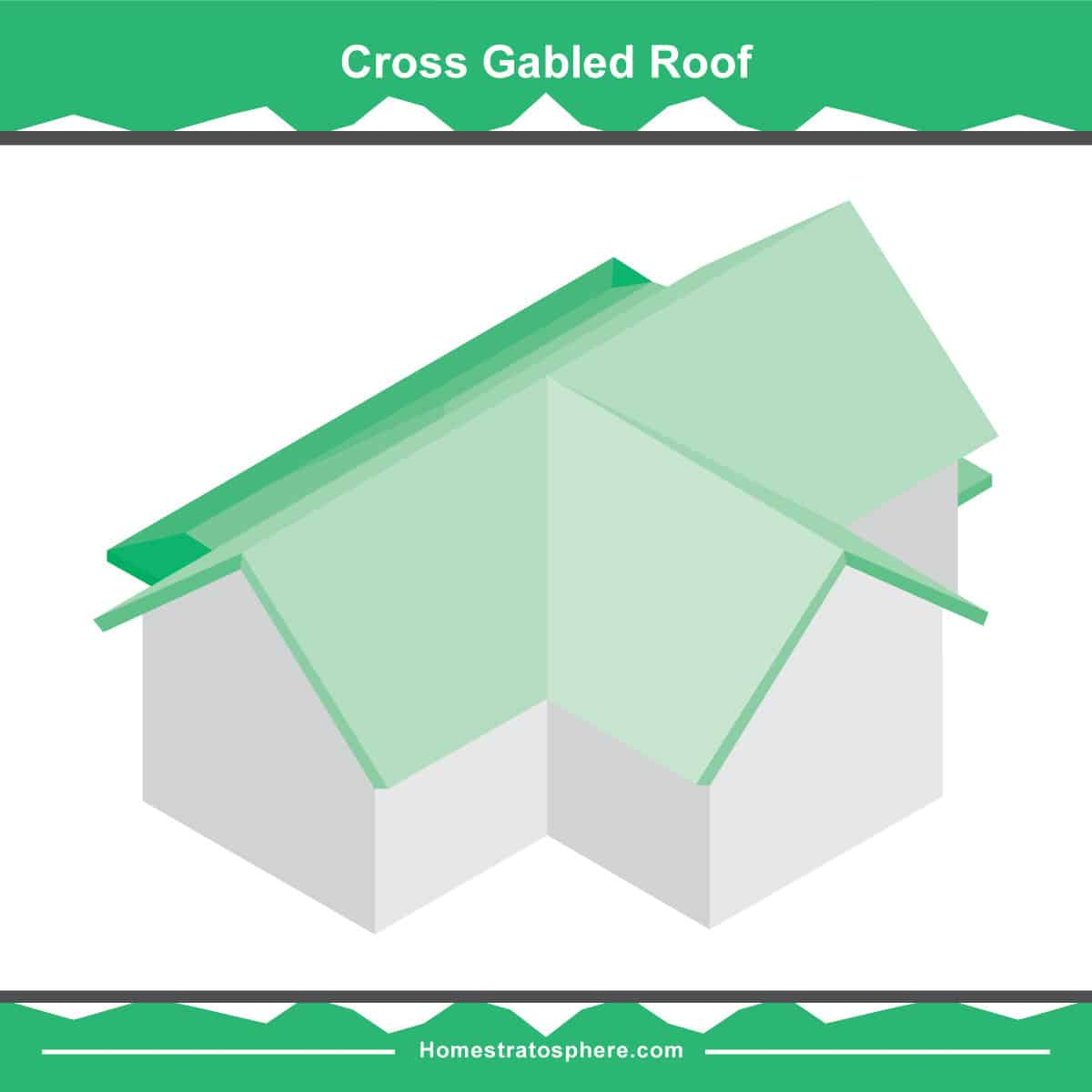 Cross gabled roof diagram