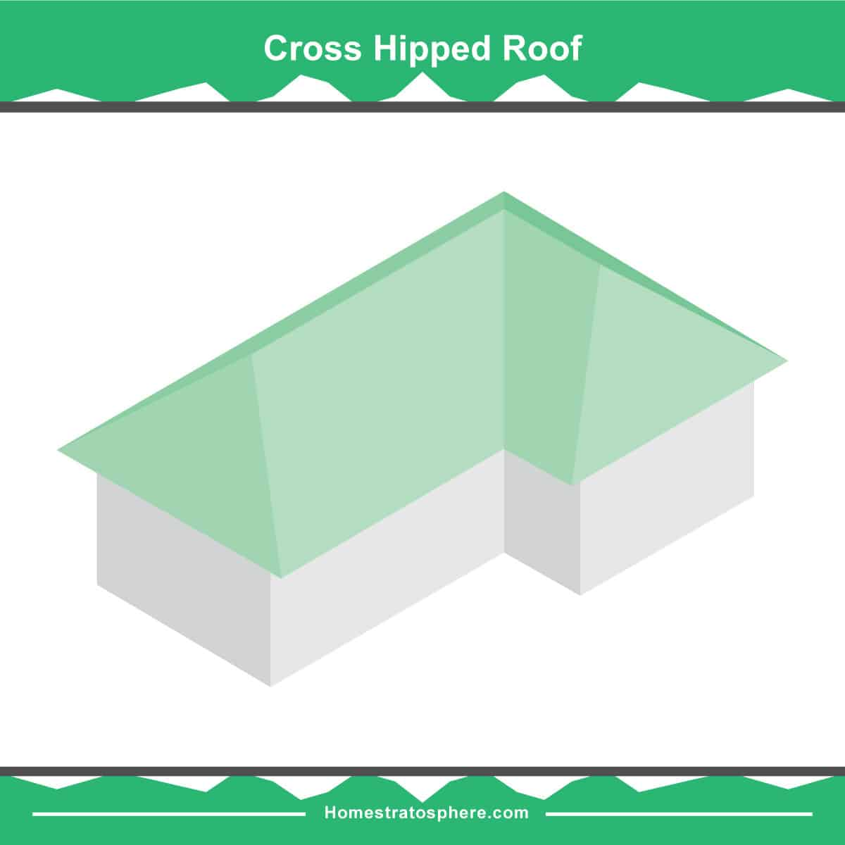 Cross hipped roof diagram