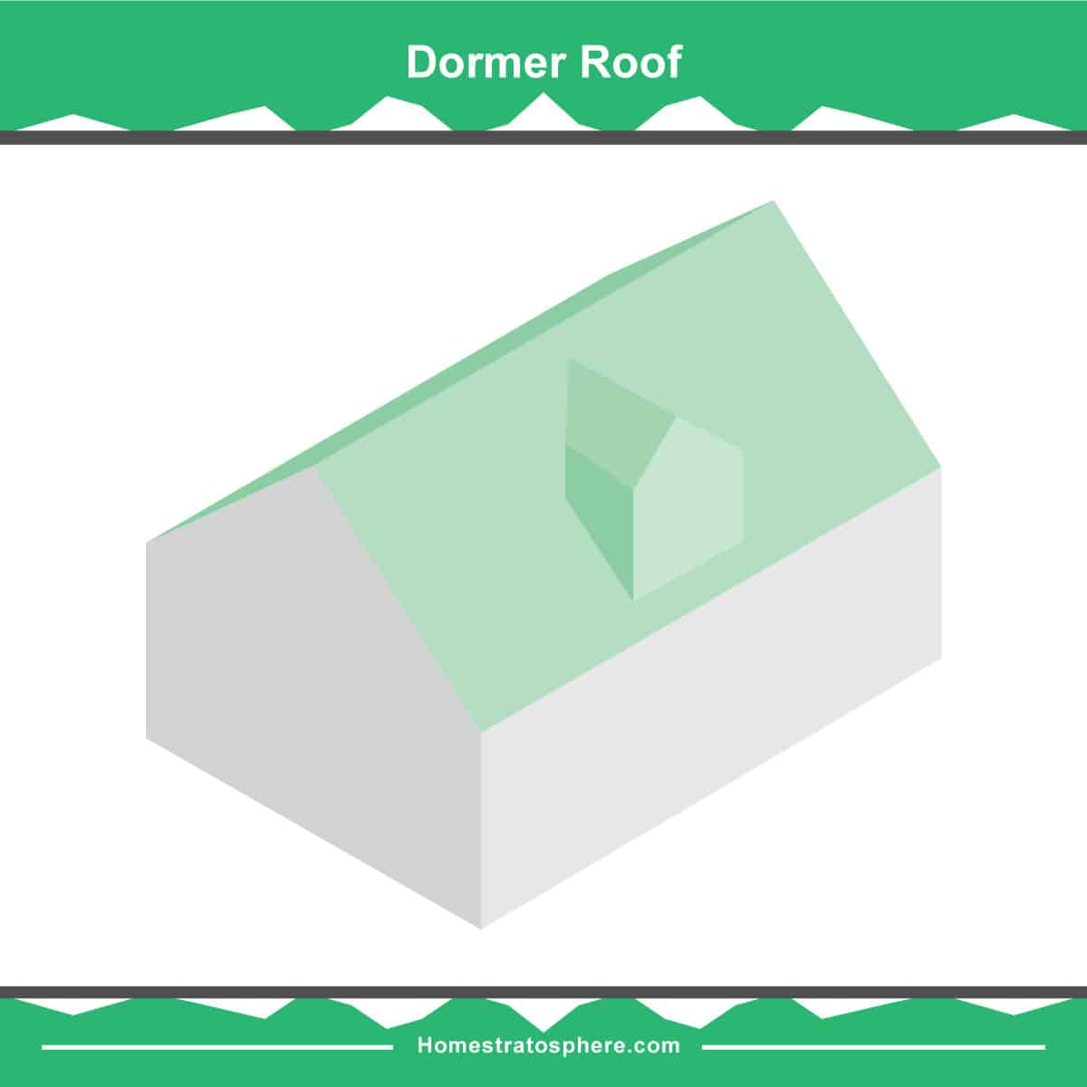 Dormer roof diagram