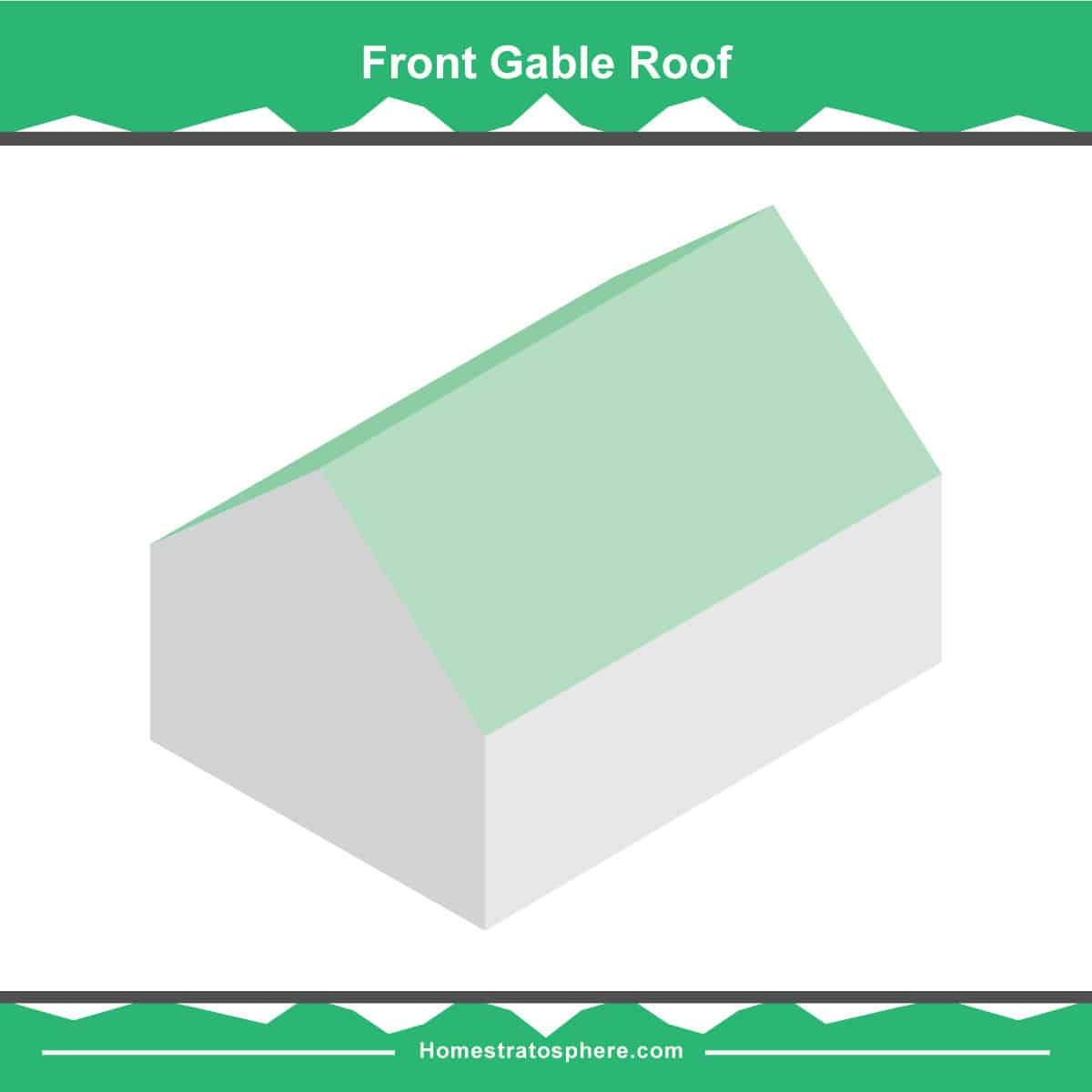 Front gable roof diagram