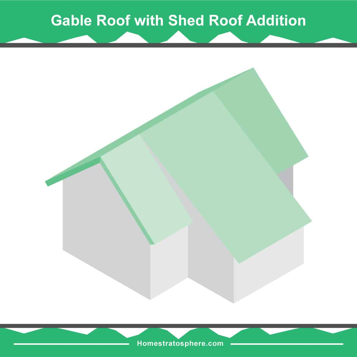 Gable roof with shed roof addition diagram