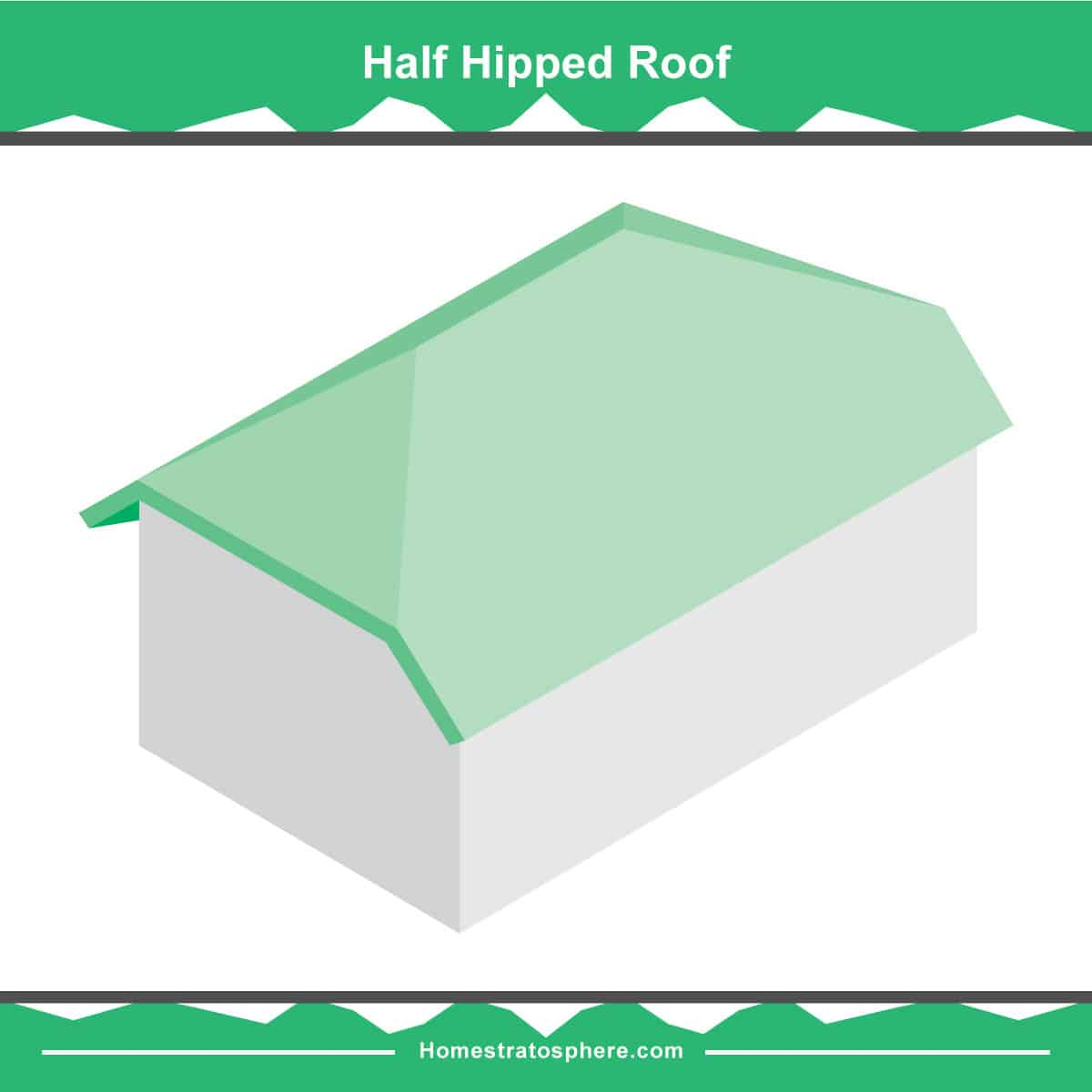 Half-hipped roof diagram