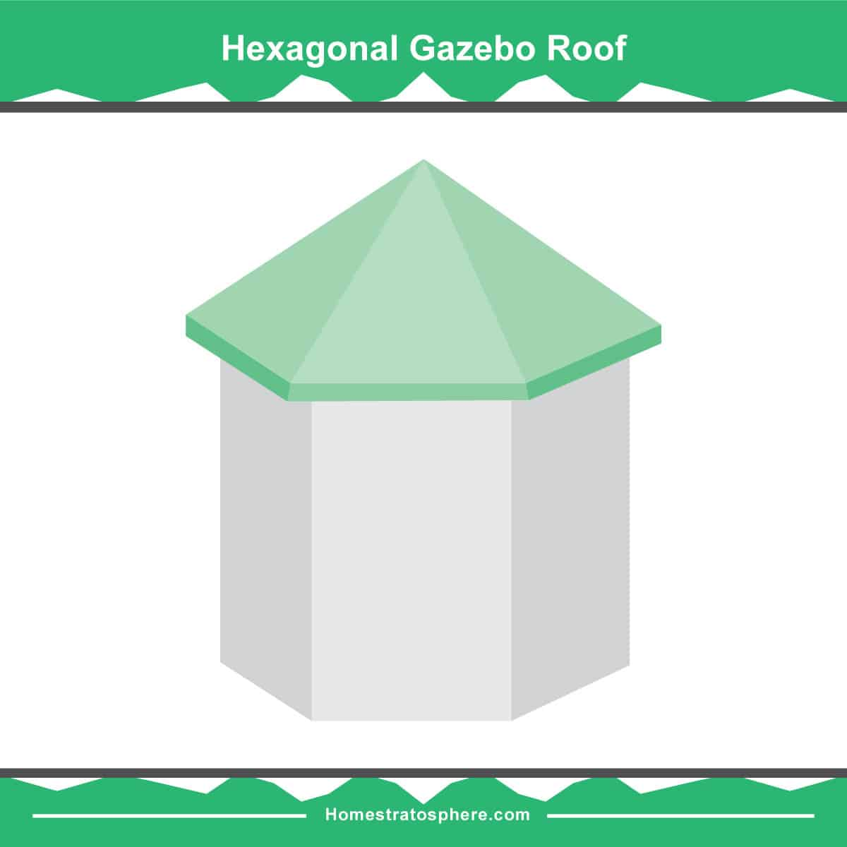 Hexagonal gazebo roof diagram