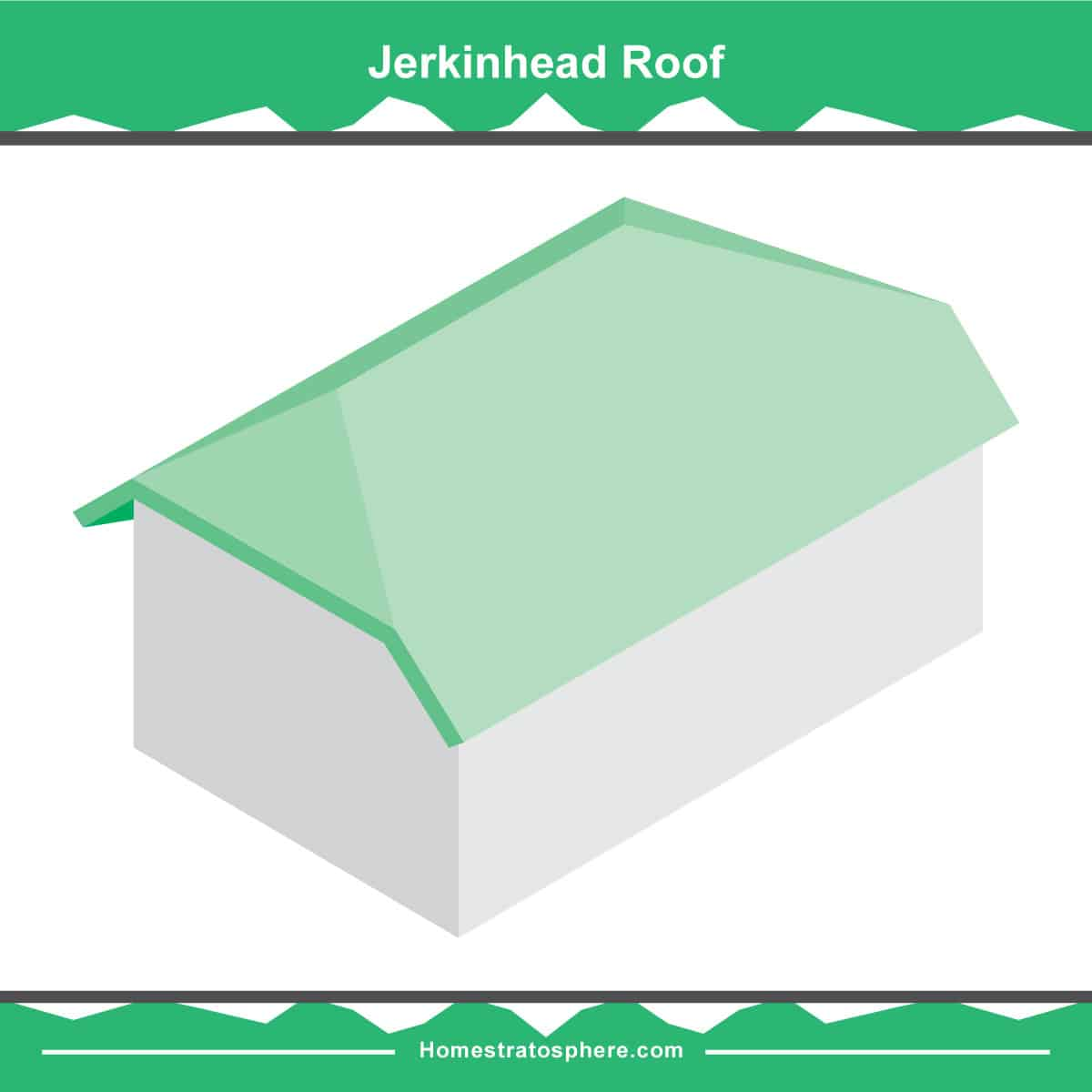 Jerkinhead roof roof diagram