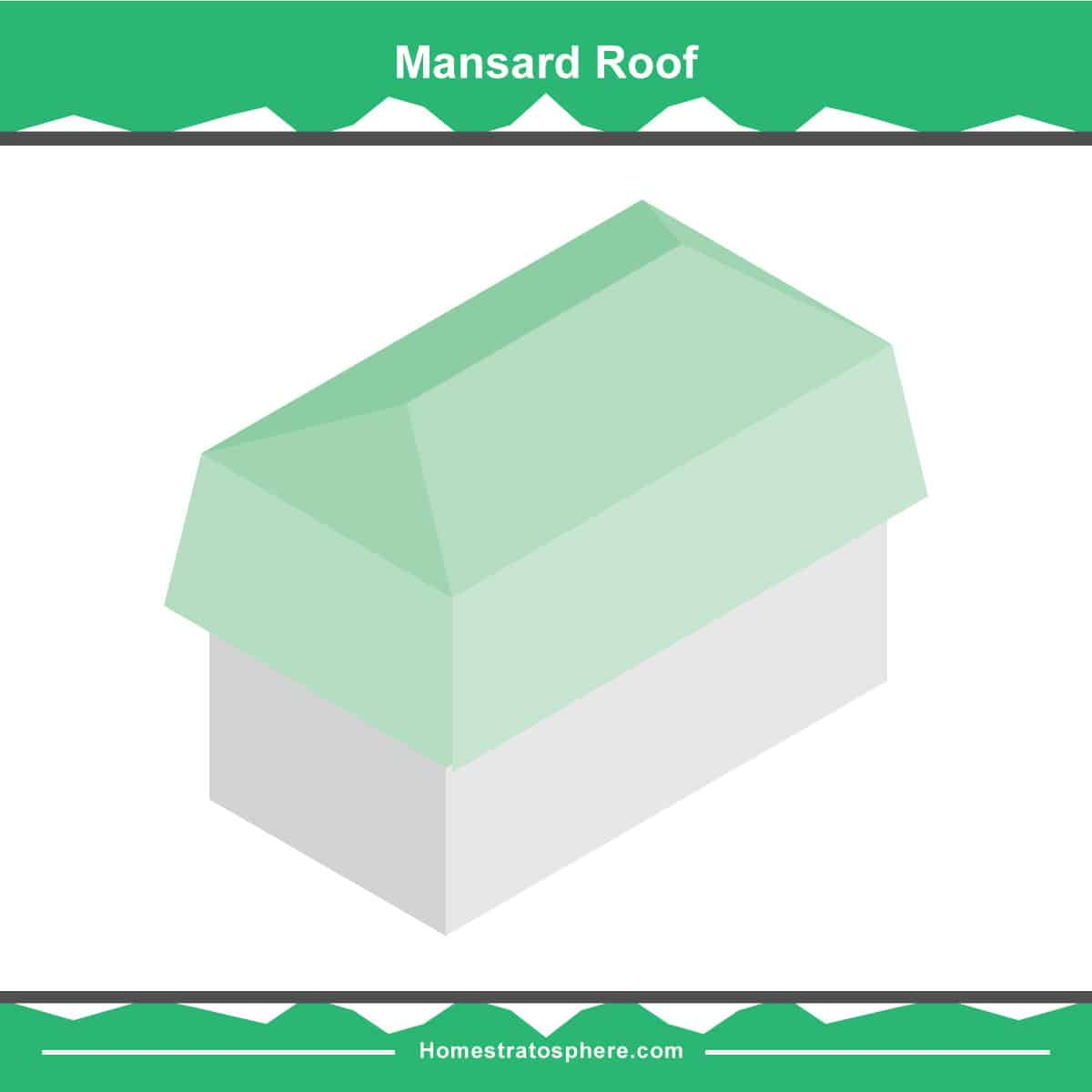 Mansard roof diagram