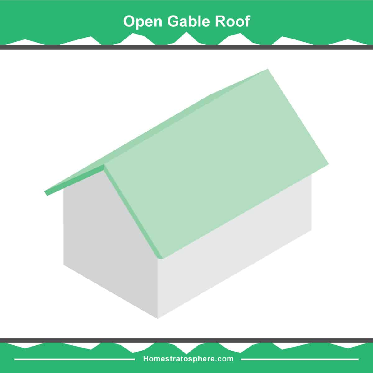 Open gable roof diagram