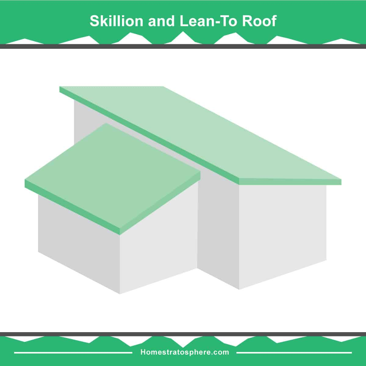 Skillion roof and lean-to diagram