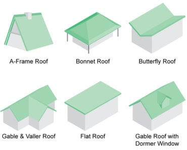 Roof styles and designs featured image chart