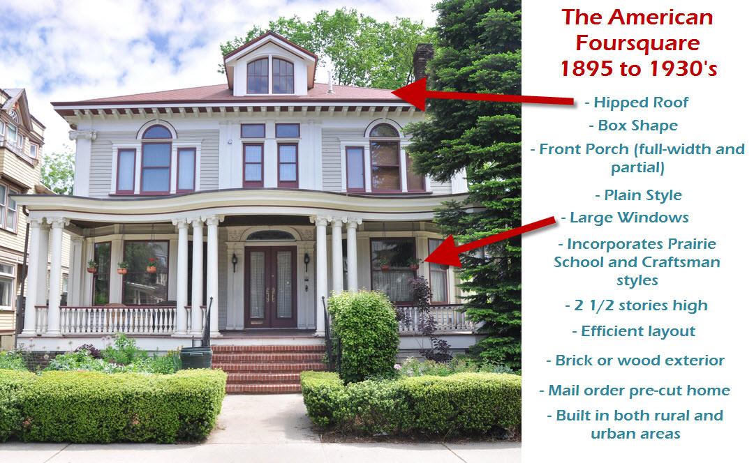 American Foursquare house architecture diagram