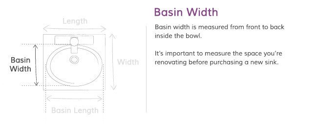 Pedestal sink basin width