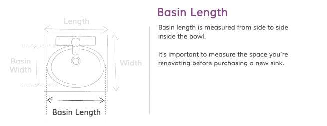Pedestal sink basin Length