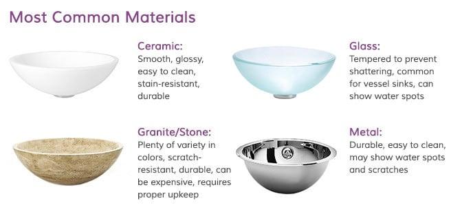 Pedestal Sink Materials