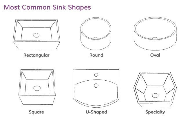 Pedestal Sink Shapes