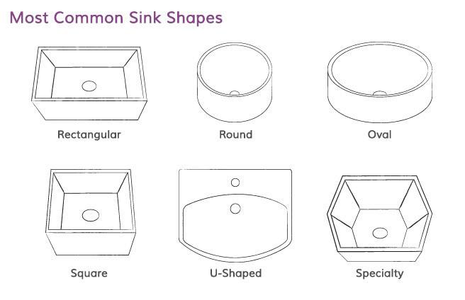 Pedestal Sink Shapes