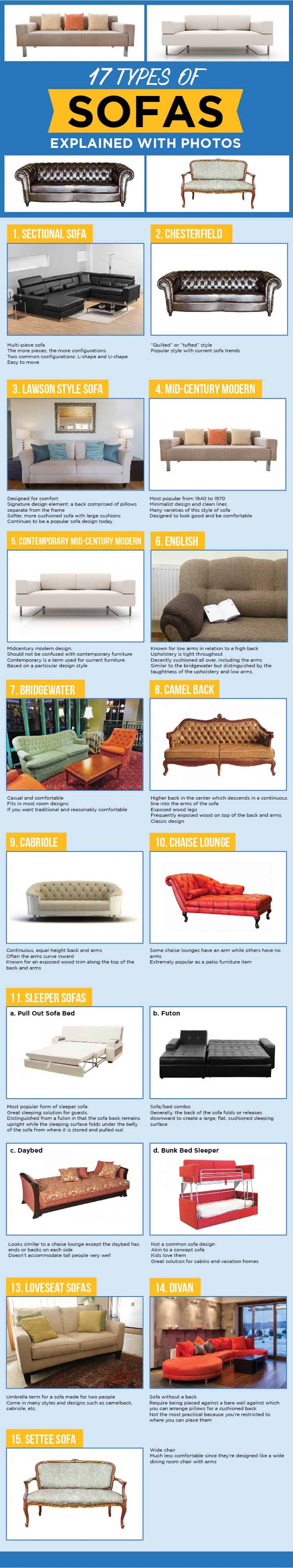 Sofas Styles 17 types of sofas & couches explained (with pictures)